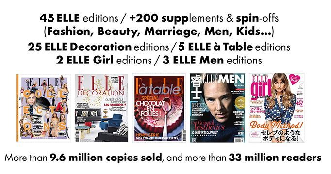 ELLE International network, 45 editions of ELLE around the world